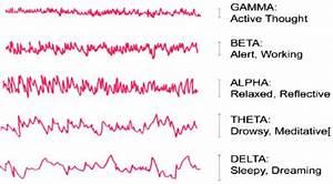Classification Of Eeg Waves  2