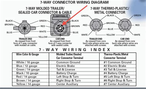 prodigy brake controller wiring diagram wiring diagram