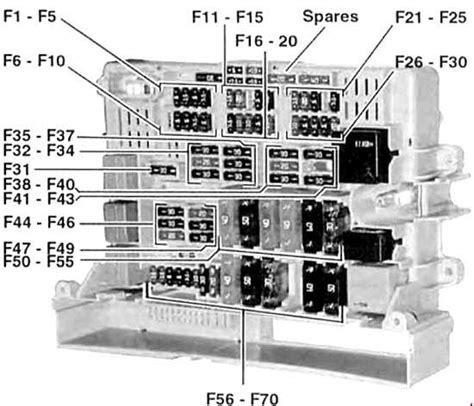 Bmw E92 Fuse Box Diagram by Bmw 3 Series E90 E91 E92 E93 2005 2010 Fuse Box