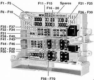 Bmw 3 Series  E90  E91  E92  E93   2005 - 2010  - Fuse Box Diagram