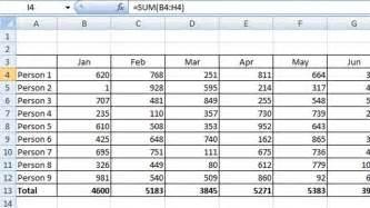 How To Spreadsheet 10 Common Spreadsheet Mistakes You 39 Re Probably