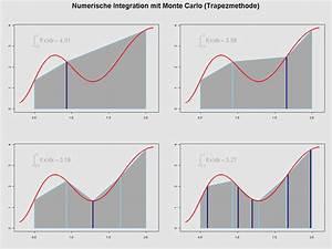 Flächenintegral Berechnen : monte carlo algorithmus ~ Themetempest.com Abrechnung