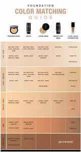 Glo Minerals Color Chart Glo Minerals Foundation Color Matching Guide A Chart To