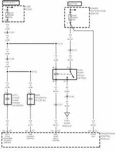 similiar 2007 dodge ram diesel fuel pump relay keywords 2007 dodge ram 2500 fuel pump relay location likewise 2001 dodge ram