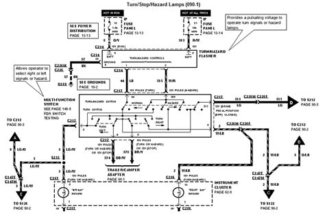 Best Ford Explorer Tail Light Wiring Diagram