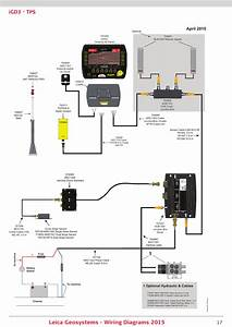 Leica Geosystems - Wiring Diagrams 2015