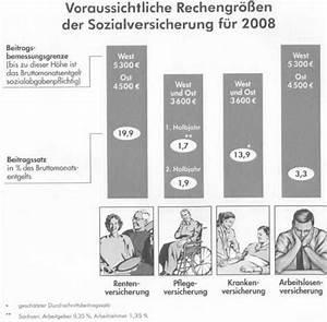 Berufsunfähigkeitsversicherung Berechnen : berechnung der gehaltsabz ge personalaufwendungen im ~ Themetempest.com Abrechnung