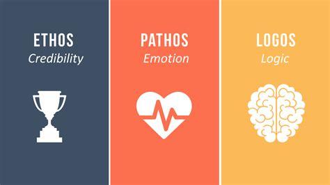 Logos Persuasion Examples