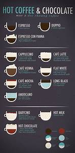 Best 25+ Coffee shop menu ideas on Pinterest