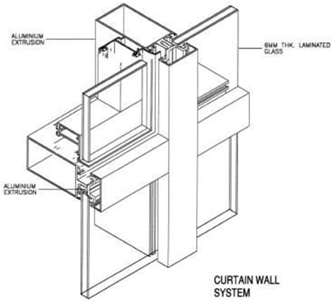 Ykk Unitized Curtain Wall by New Design Curtain Wall Spider System Buy Curtain Wall