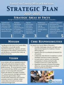 strategic plan  schools template google search