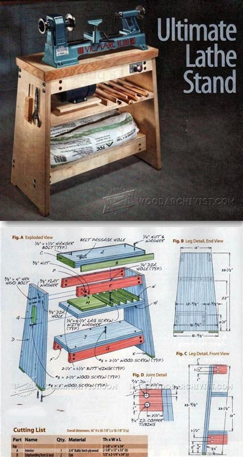 ideas  wood lathe  pinterest woodturning