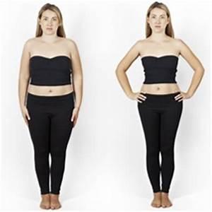 Abnehmen Am Bauch Bauchfett Jetzt Reduzieren Low Diets
