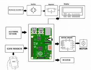 Drink U0026 Drive Detection With Ignition Lock Project Wiring Diagram