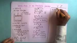 Work Done In An Adiabatic Process