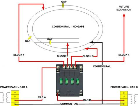 dcc layout wiring diagram volovets info