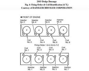 5 7 Hemi Engine Diagram 4 Stroke Engine Diagram Wiring