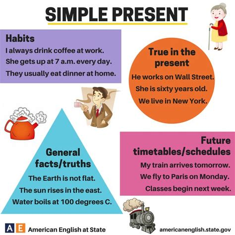 61 Best Images About Present Simple On Pinterest English