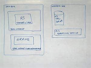 Read Visualise  Document And Explore Your Software