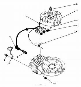 Toro Professional 22035c  Lawnmower  1987  Sn 7000001