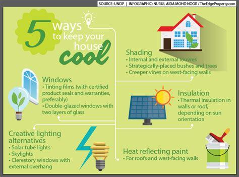 Класс энергоэффективности здания • энергопаспорт • расчет