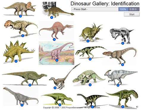 Dinosaurs For Ks1 And Ks2 Children