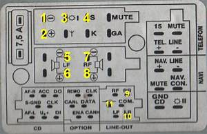 Gauge Dimmer Source