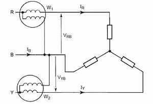 Kw Wiring Diagram
