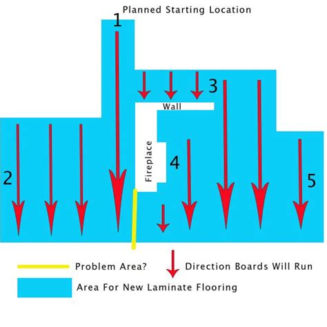 laminate flooring layout where to begin laying laminate flooring doityourself com community forums