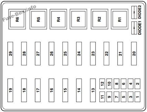 2016 Ford F53 Fuse Diagram fuse box diagram gt ford f 53 f 59 2013 2016 2017