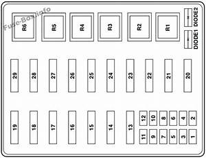 Fuse Box Diagram Ford F  F