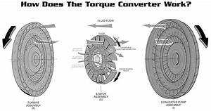 Torque Converter Basics  How To Choose Correctly