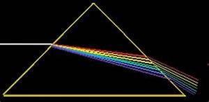 Wellenlänge Licht Berechnen : prisma optik ~ Themetempest.com Abrechnung