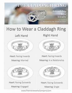 How to wear a claddagh ring claddagh ring meaning for Irish wedding rings how to wear
