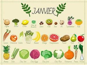 Fruits Legumes Saison : les fruits et l gumes de saison janvier ~ Melissatoandfro.com Idées de Décoration