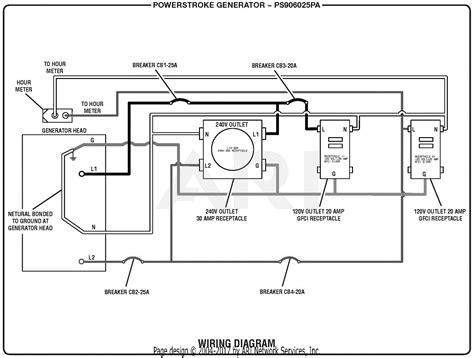 Homelite Pspa Powerstroke Watt Generator Parts