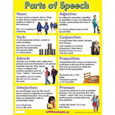 Parts Of Speech Grammer Multicityworldtravelcom Cover The World Hotel And Flight Dealswe