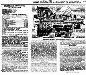 Bob U0026 39 S Studebaker Resource And Information Portal