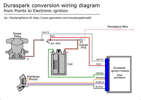 resistor wire bypass ford truck enthusiasts forums