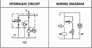 Single Acting Hydraulic Power Unit Trouble Shooting