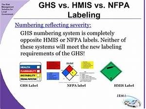 globally harmonized system hazard communication right to With hmis label