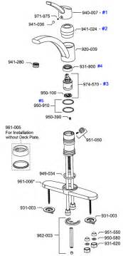 price pfister kitchen faucet parts diagram price pfister kitchen faucet replacement parts parisa series