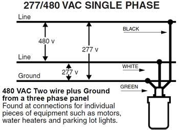 277 volt lighting iron blog wiring diagram 277 volt lighting asfbconference2016 Choice Image