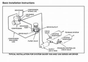 Installation Instructions And Troubleshooting Guide For Pab 12