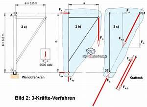 Kfz Berechnen : kr fte unbekannte kr fte zeichnerisch ermitteln 1 tec lehrerfreund ~ Themetempest.com Abrechnung