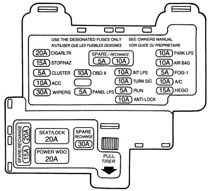 95 mustang gt fuse box diagram diagram schematic