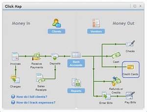 Quickbooks Workflow Diagram