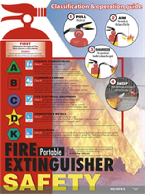 workplace safety posters osha compliance posters