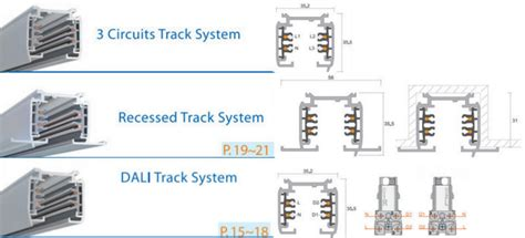Track Series 2 3 4 Wire international standard 3 phase 4 wire track system