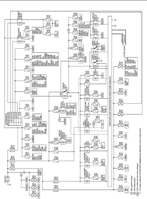 nissan micra k11 wiring diagram 31 wiring diagram images